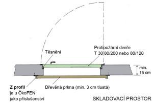 kotelna5