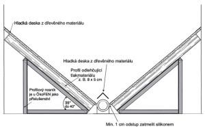 kotelna6